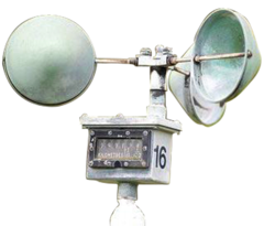 cup anemometers, what measures wind speed
