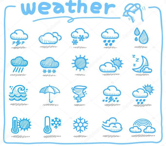 Weather for Kids Chapter 3: Basic Weather Terms