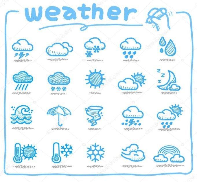 basic-weather-term