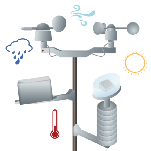 weather station for weather data