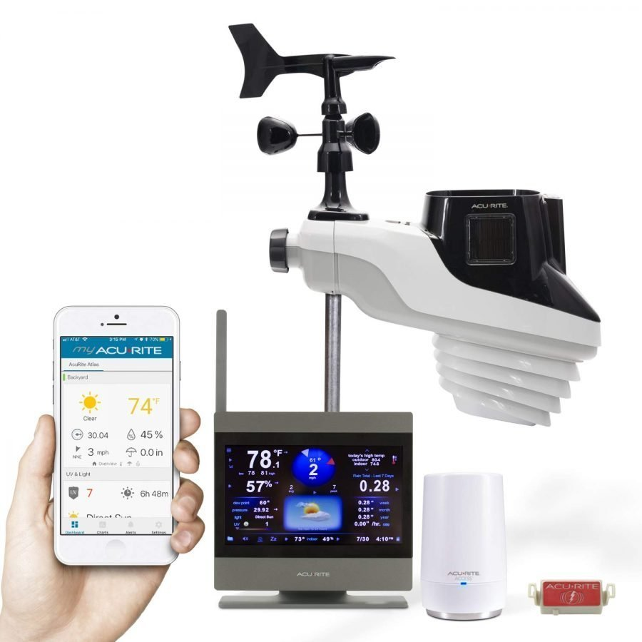 Find out the best weather stations to buy in 2019